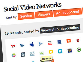 social-video.jpg